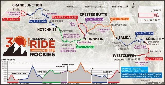 Ride the Rockies, June 13 through June 20.